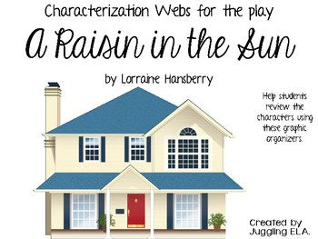 Characterization Webs for the play A Raisin in the Sun by Lorraine Hansberry