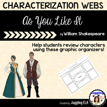 Characterization Webs for the play As You Like It by William Shakespeare