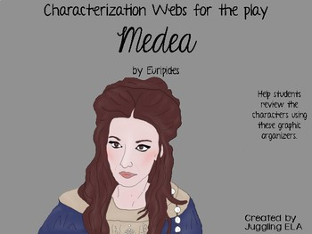 Characterization Webs for the play Medea by Euripides