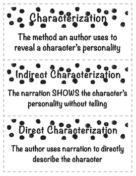 Characterization Word Wall