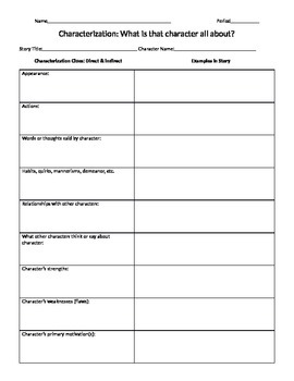 Characterization Worksheet-- Great for short story and novel study!