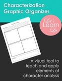 Characterization Activity for Any Text; Character Traits Graphic Organizer