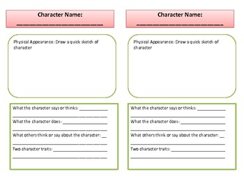 Characterization- graphic organizers, worksheets and handout bundle