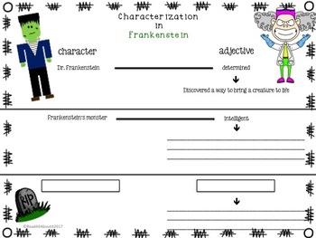 Characterization in Frankenstein