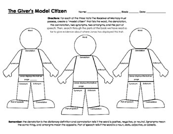 Characterization in The Giver Graphic Organizer