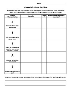 Characterization in The Giver Graphic Organizer - STEAL