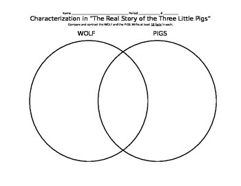 "Characterization in ""The Three Little Pigs"""