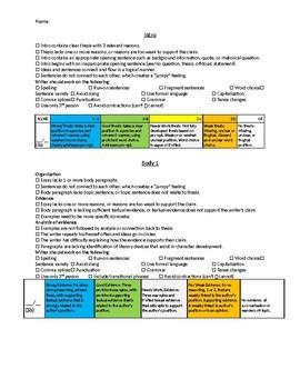 Characterization (literary analysis) Rubric and Checklist