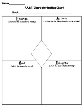 Characterization using the F.A.S.T. graphic organizer