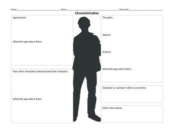 Characterization worksheet for ANY short story or novel