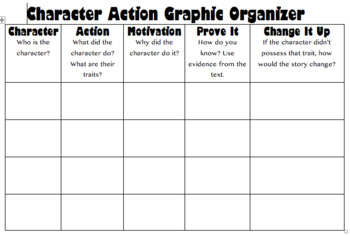 Characters Action Graphic Organizer