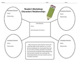 Characters' Relationship Web (Graphic Organizer)