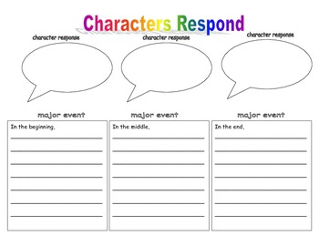 Characters Respond