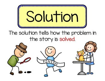 Characters, Setting, Problem, Solution