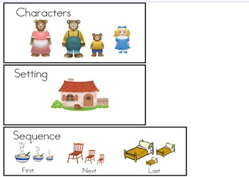 Characters, Setting, Sequence with Goldilock Interactive Mimio