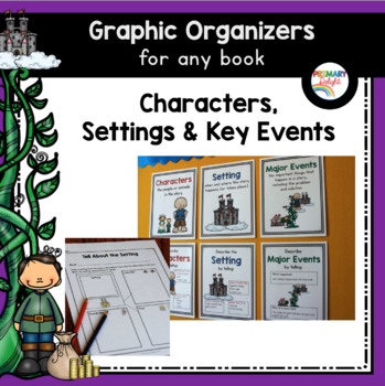 Reading Comprehension Graphic Organizers: Characters, Sett