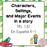 Characters, Settings and Major Events of a Story in Spanish