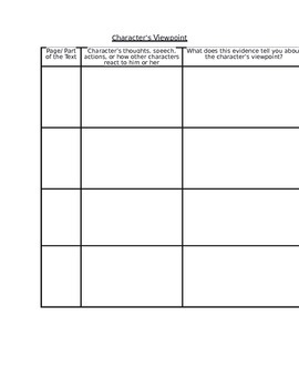 Character's Viewpoint Simple graphic Organizer