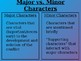 Characters and Characterization Notes