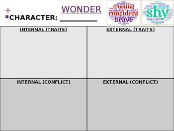 Characters and Conflicts