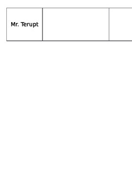 Characters in Because of Mr. Terupt Organizer
