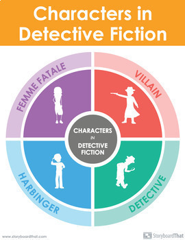 Characters in Detective Fiction