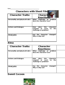 Characters with Short Films