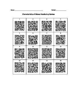 Charactertistics of Waves - QR Codes Review