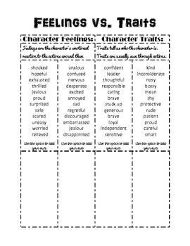 Charater Feelings Vs. Traits