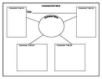 Character Trait Web (no lines)