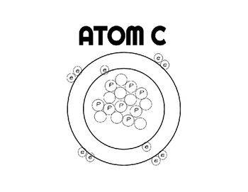 Charge of an Atom