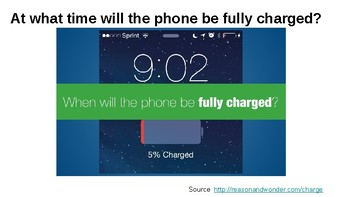 Charged Activity