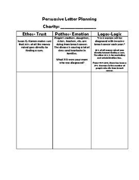 Charitable Organization Persuasive Letter Assignment