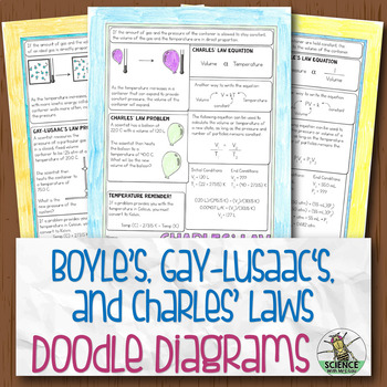 Charles Boyle and Gay-Lusaac's Laws Chemistry Doodle Diagrams