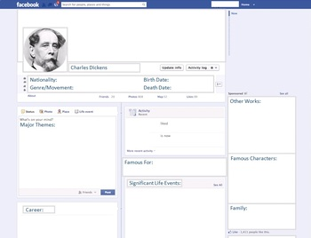 Charles Dickens - Author Study - Profile and Social Media