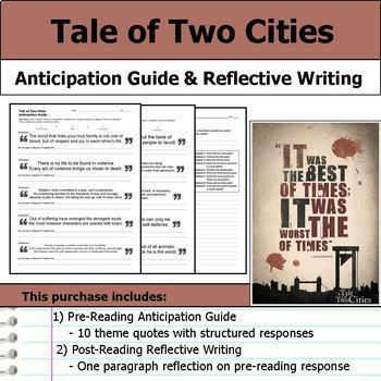 Charles Dickens Literature Unit - Christmas Carol, Tale of Two Cities, & Twist