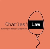 Charles' Law Balloon Lab