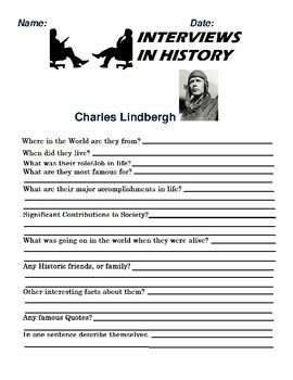 Charles Lindbergh Research and interview Assignment