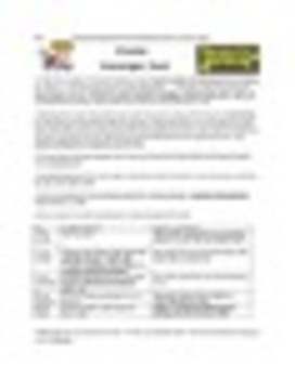 Charles by Shirley Jackson Activity Bundle Common Core Aligned