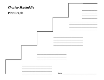 Charley Skedaddle Plot Graph - Patricia Beatty