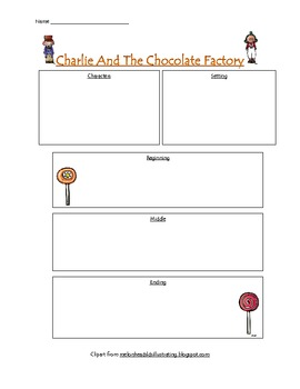 Charlie And The Chocolate Factory Story Map