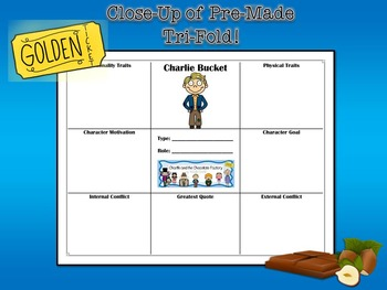 Charlie and the Chocloate Factory Roald Dahl Character Analysis Tri-Folds