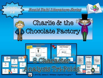 Charlie and the Chocloate Factory Roald Dahl Character Ana