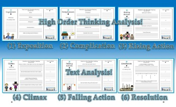 Charlie and the Chocolate Factory 6 Stages of Plot Analysis Activity