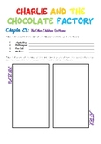 Charlie and the Chocolate Factory - Chapter 29 Drawing Activity