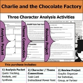 Charlie and the Chocolate Factory - Character Analysis Packet, Theme, & Project