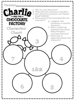Charlie and the Chocolate Factory Character Chart
