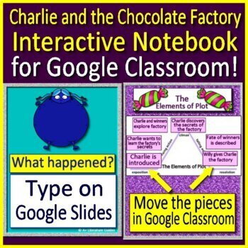 Charlie and the Chocolate Factory Novel Study Quiz and Tes