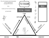 Charlie and  the Chocolate Factory - Plot Organizer Diagram - Freytag's Pyramid