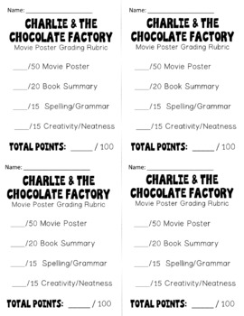 Charlie and the Chocolate Factory Project: Create a Movie Poster!